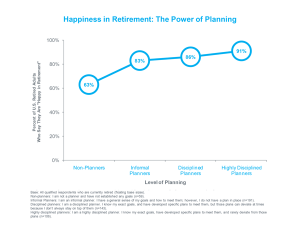 HappinessInRetirementThePowerOfPlanning
