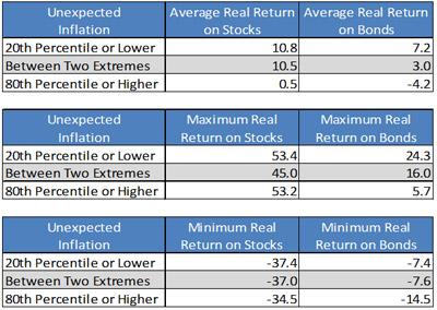 deflation-stock-02